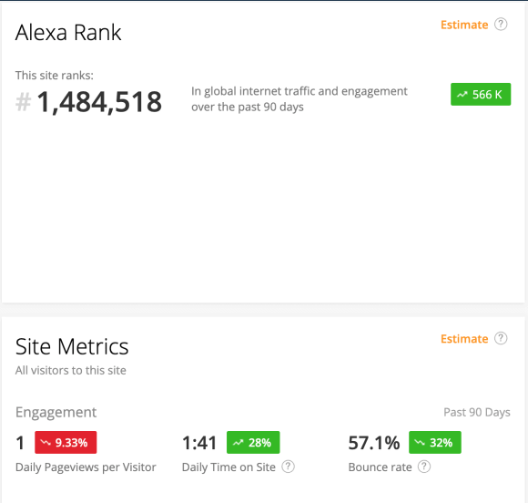 A screenshot of CaseyPalmer.com's Alexa Rank of 1,484,518 on February 21, 2021