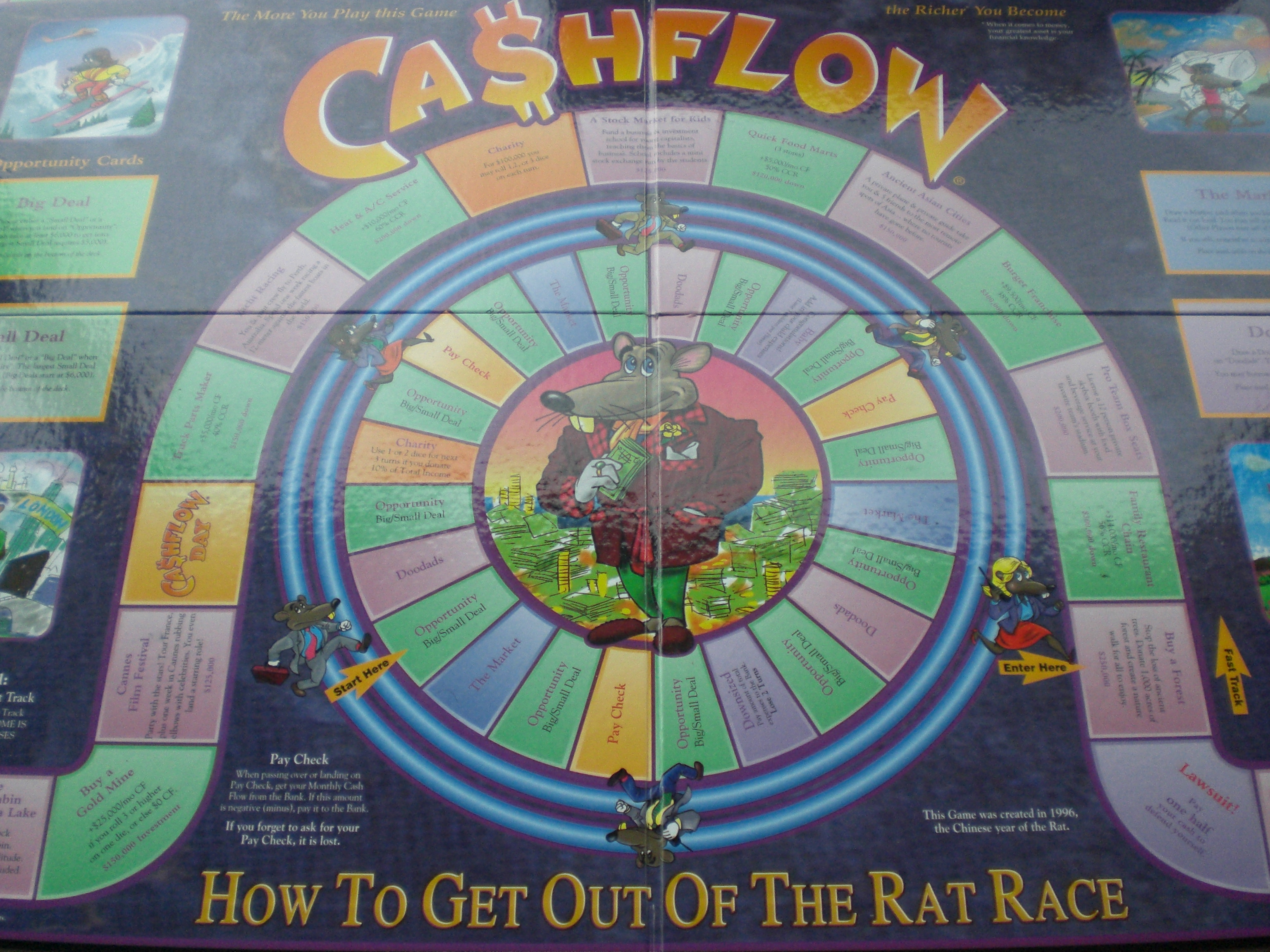 What Can Playing Cashflow 101 Board Game Do For You
