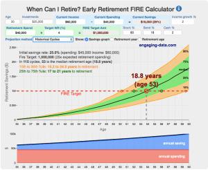 Calculator 2 - Cashflow Cop Police Financial Independence