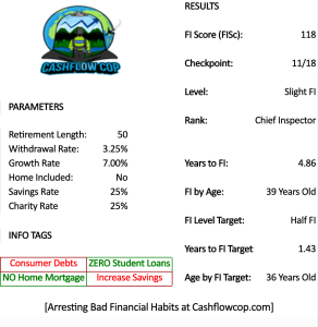 FIST-Results-Card - Cashflow Cop Police Financial Independence