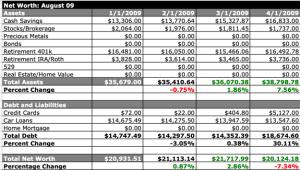 Calculator 47 - Cashflow Cop Police Financial Independence