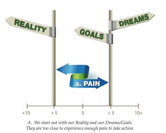 reality vs goal 1
