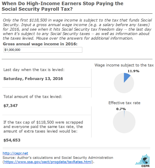 Millionaires Get Their Valentine from Social Security: Those Making $1,000,000 a Year Stopped Paying Into Social Security on February 14th