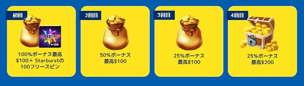 【カジ旅】お試し$40ドル(約4,000円)資金プレゼント