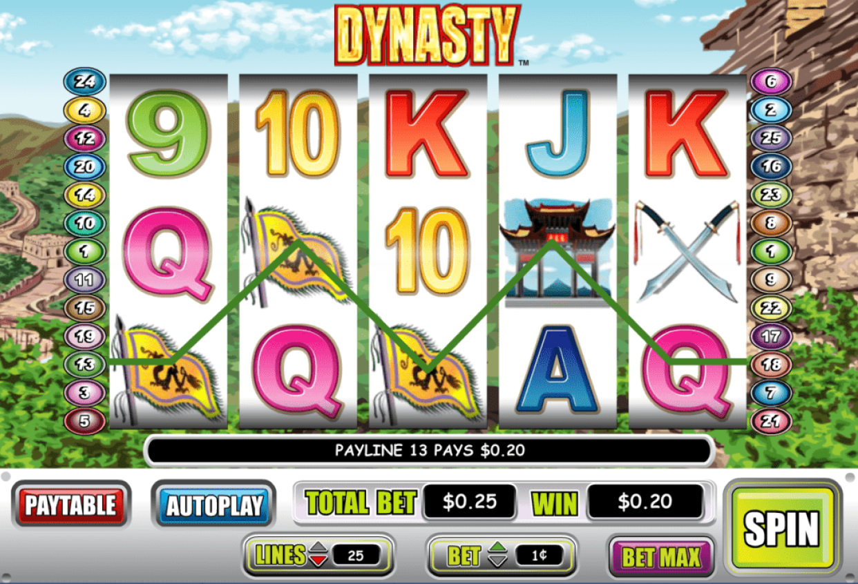 Lincoln Casino Liberty Slots WGS Technology 5 reels Dynasty