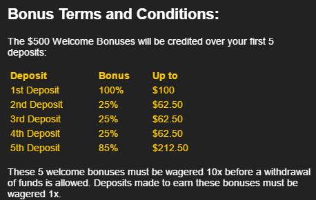 WIn A Day Welcome Bonus $500