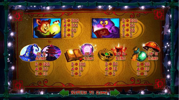 Planet 7 Casino RTG Panda Magic