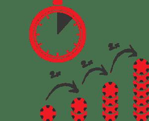Verdopplungsmethode beim Roulette
