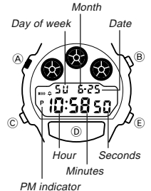 How to set time on Casio W-727 / 1534