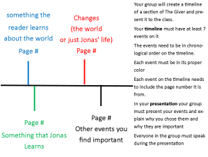 Learning Activities | Camilla Smith – Teaching Portfolio