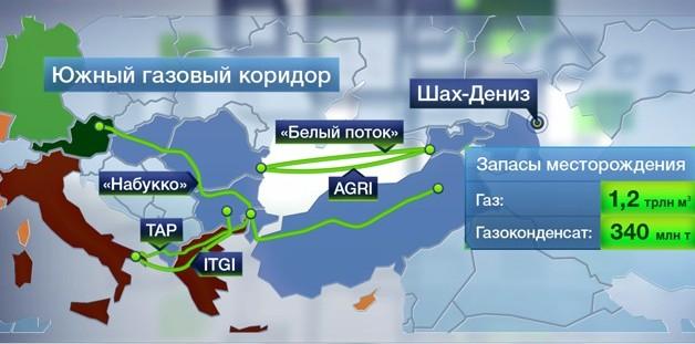 Южный газовый коридор может не оправдать надежд США и ЕС