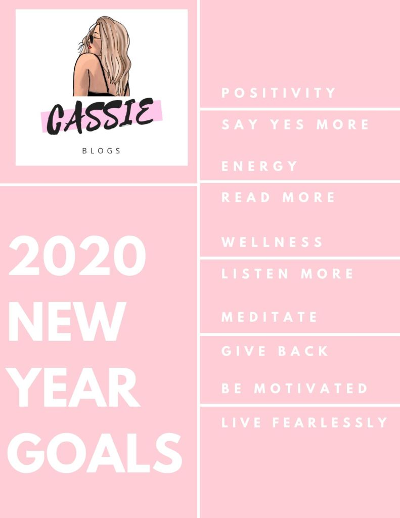 got goals for 2020