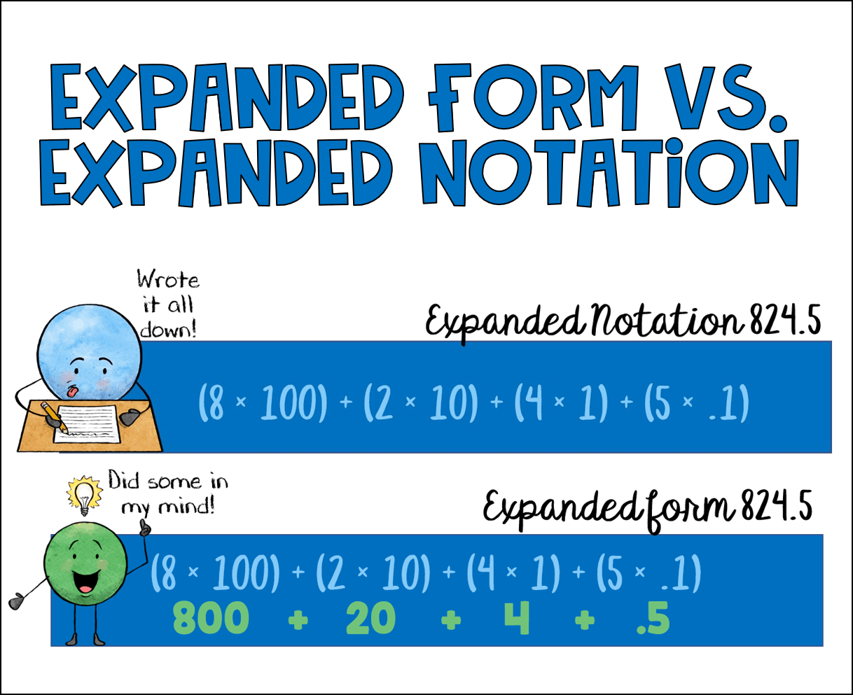 Expanded Notation Vs Expanded Form Cassi Noack