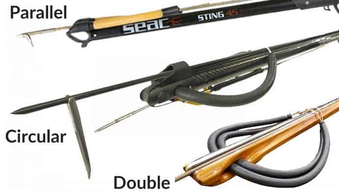 Sling Spearguns