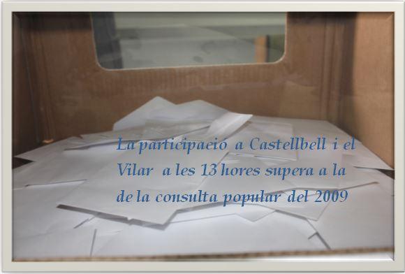 La participació a Castellbell i el Vilar  a les 13 hores, supera a la de la consulta popular del 2009