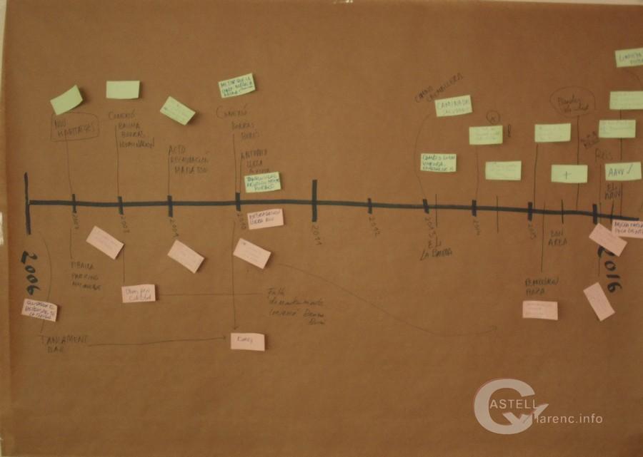Conectant Castellbell_Març3