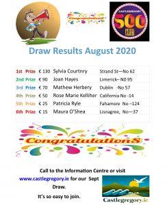 Club 500 August Winners