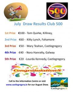 Club 500 July Winners