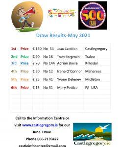 Club 500 Results