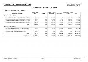 Deuda Municipal Inicio Legislatura 12-Jun-15
