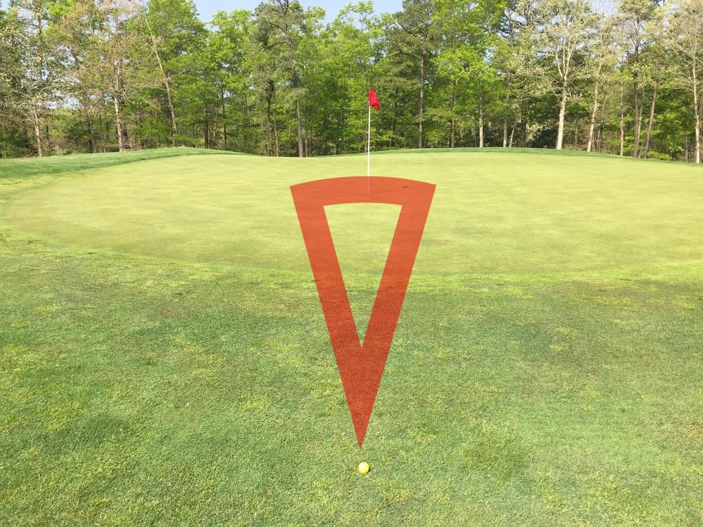 Putt or Pitch - Putt Result Range