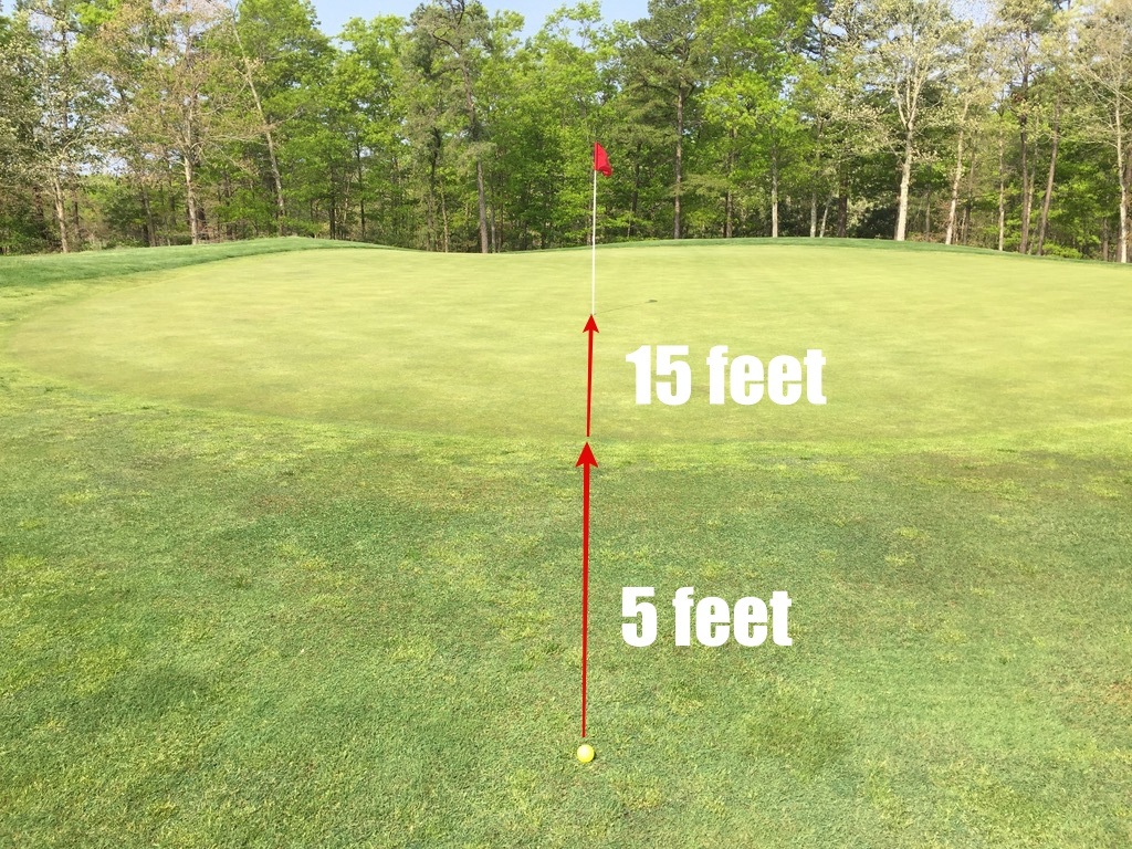 Putt or Pitch - measurement