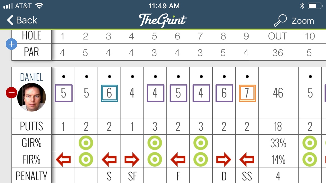 The Grint - Back 9