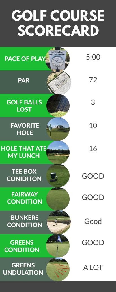 Golf Course Scorecard - Scotland Run