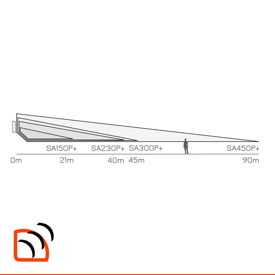SA300P+ Dante StepArray+ Column Loudspeaker | Sound