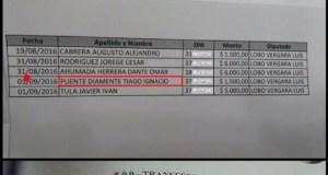 Subsidios, FCS Cambiemos, Tiago Puente, Luis Lobo Vergara