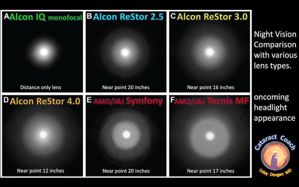 night vision lens comparison