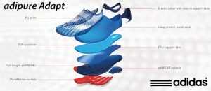 adidas-adipure-adapt-blowout.jpg
