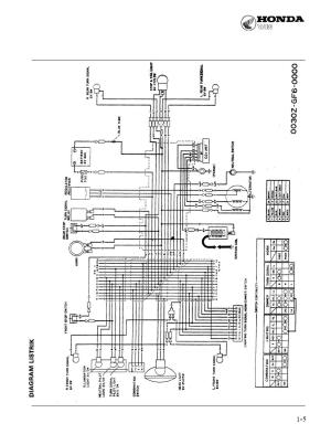 Wiring Diagram Kelistrikan Honda | Wiring Library