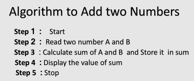 algorithm to add two number