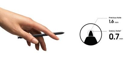 Stylus S Pen Design