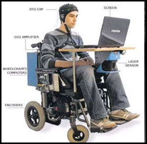mind reading computers - autowheelchair