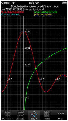 Apps Every Engineer Should Have In Smartphone - graphing