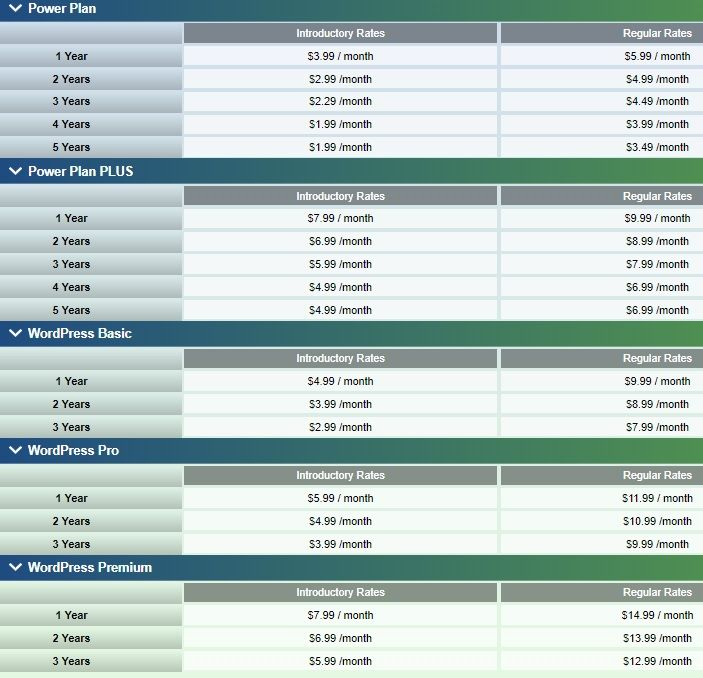 WebHostingPad Hostings Price Comparison