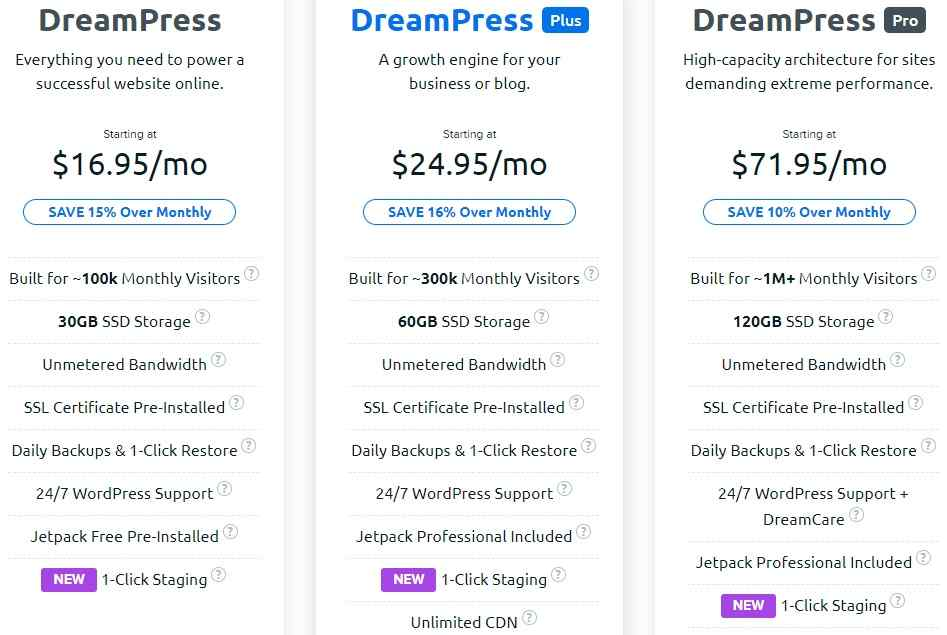 Dreamhost Plans - Best WordPress Hosting Provider