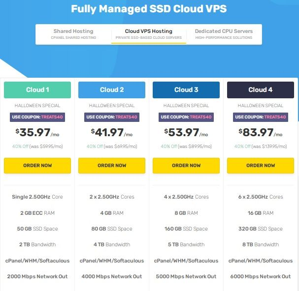 FastComet Cloud VPS Hosting Coupon Codes