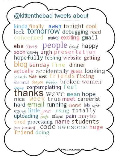 Tweet Cloud: Month
