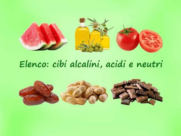 la-dieta-alcaica-elenco-cibi