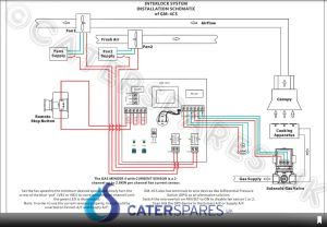 CURRENT SENSOR COMMERCIAL GAS INTERLOCK SYSTEM KIT & 1