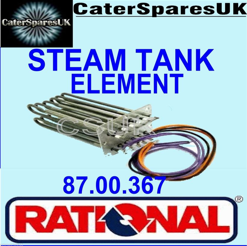 Rational Spare Parts