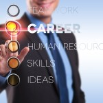 Your A – Z Career Guide