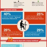 How to Deal with a Heavy Workload (Infographic)