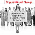 How Organizations Involve and Support Employees During Change