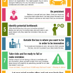 10 Ways to Innovate and Impress at Work (Infographic)