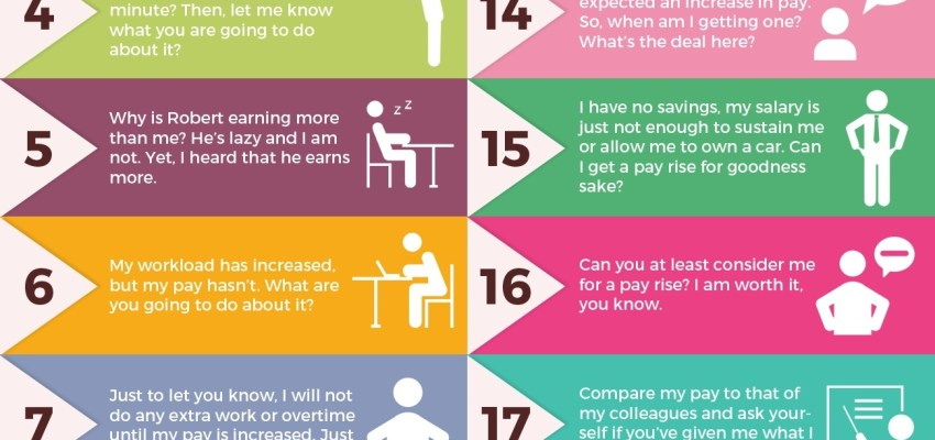 20 ways of how not to ask for pay increase