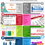 12 Significant Things to Communicate Before Change in Organizations